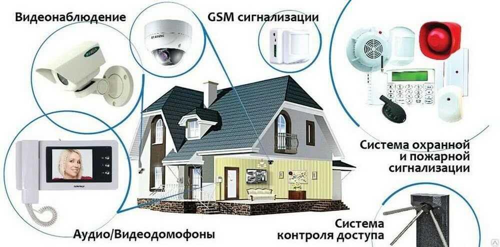 Охранные системы для дома, квартиры в Москве и Новгороде